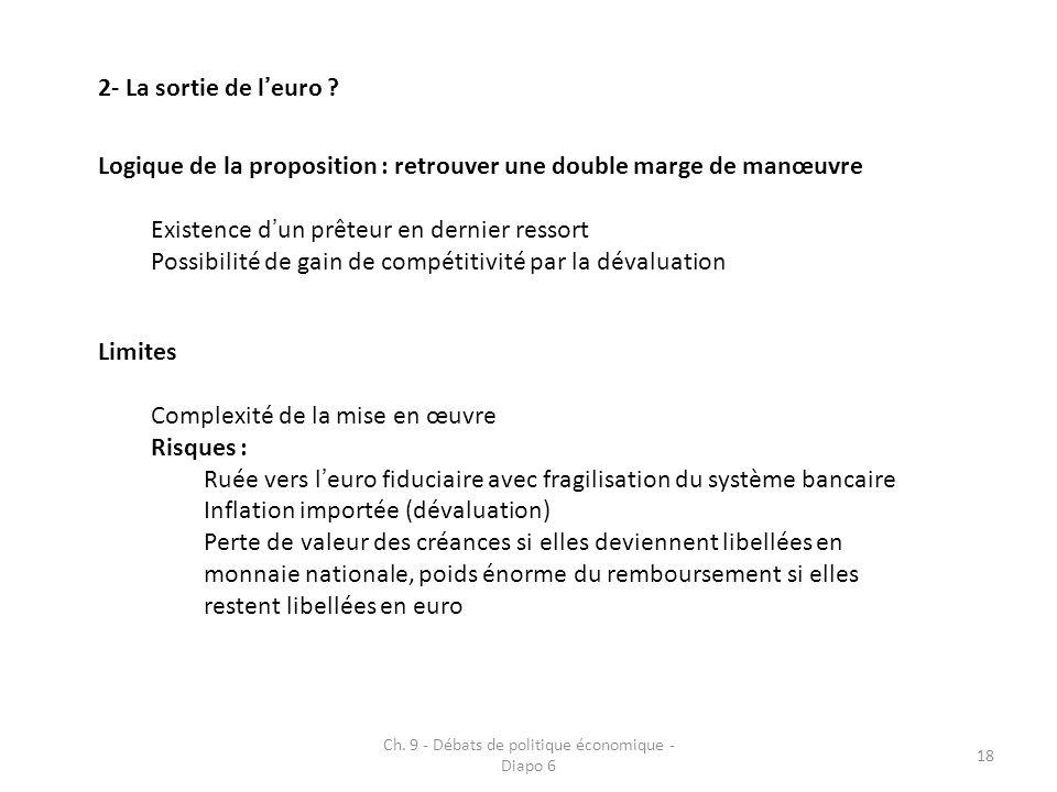 Ch. 9 - Débats de politique économique - Diapo 6 18 2- La sortie de leuro .
