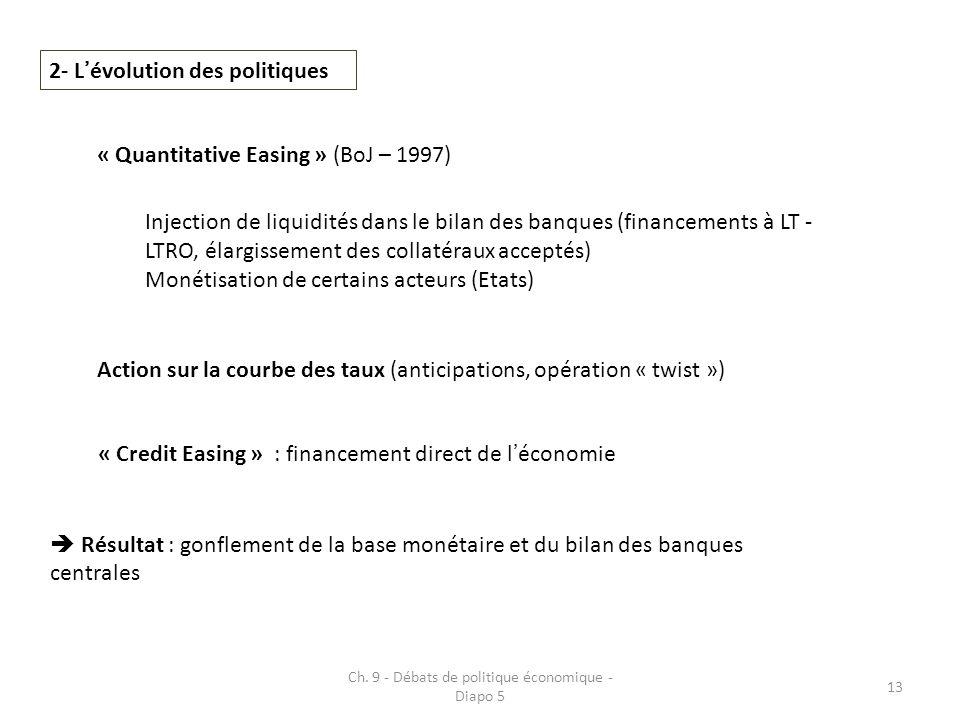 Ch. 9 - Débats de politique économique - Diapo 5 13 2- Lévolution des politiques « Quantitative Easing » (BoJ – 1997) Injection de liquidités dans le
