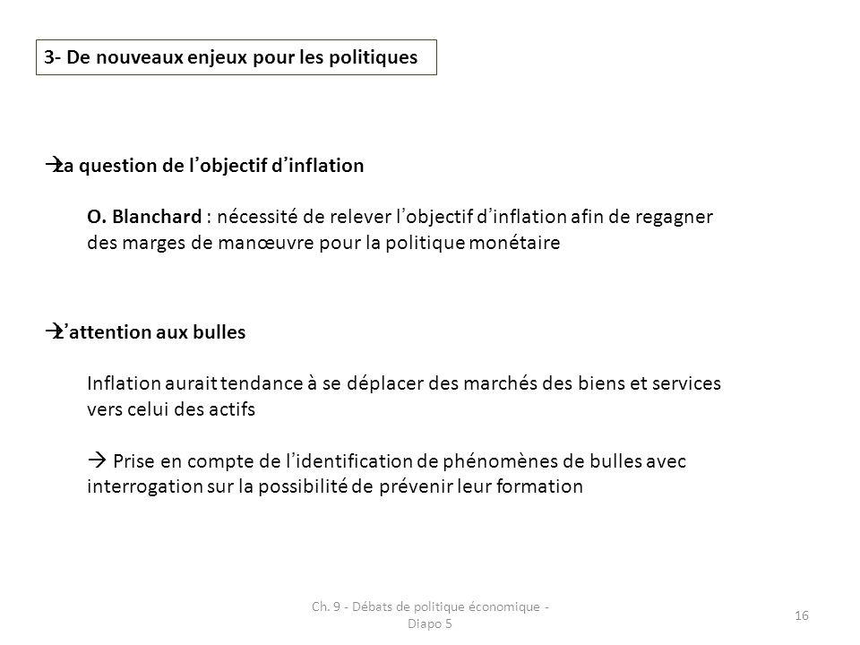 Ch. 9 - Débats de politique économique - Diapo 5 16 3- De nouveaux enjeux pour les politiques La question de lobjectif dinflation O. Blanchard : néces
