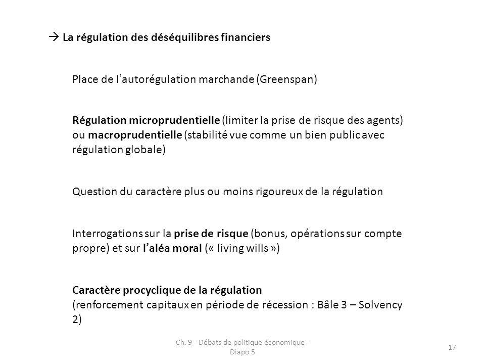 Ch. 9 - Débats de politique économique - Diapo 5 17 La régulation des déséquilibres financiers Place de lautorégulation marchande (Greenspan) Régulati