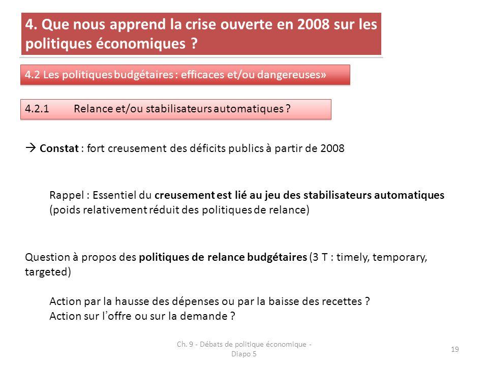 Ch. 9 - Débats de politique économique - Diapo 5 19 4.