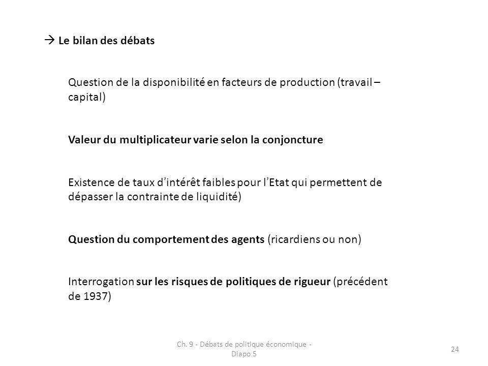 Ch. 9 - Débats de politique économique - Diapo 5 24 Le bilan des débats Question de la disponibilité en facteurs de production (travail – capital) Exi