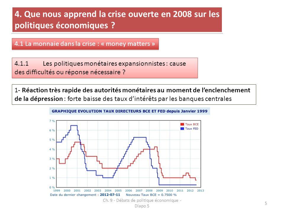 5 4. Que nous apprend la crise ouverte en 2008 sur les politiques économiques .
