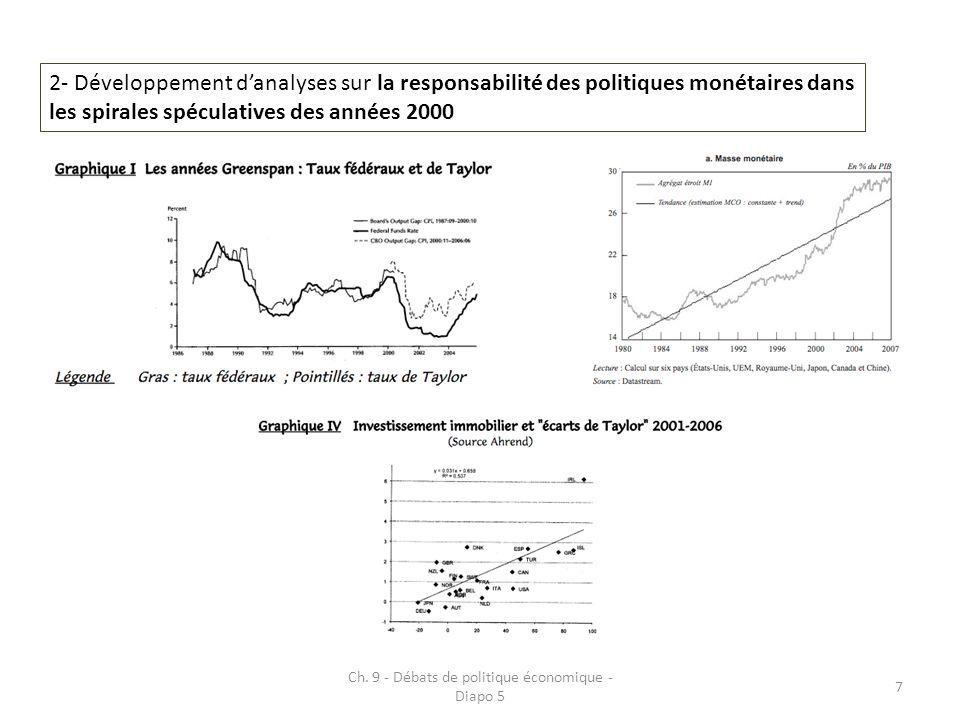 Ch. 9 - Débats de politique économique - Diapo 5 7 2- Développement danalyses sur la responsabilité des politiques monétaires dans les spirales spécul