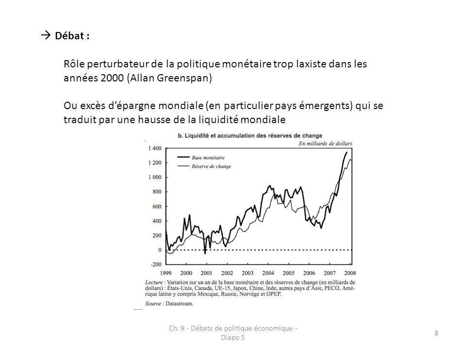 Ch. 9 - Débats de politique économique - Diapo 5 8 Débat : Rôle perturbateur de la politique monétaire trop laxiste dans les années 2000 (Allan Greens