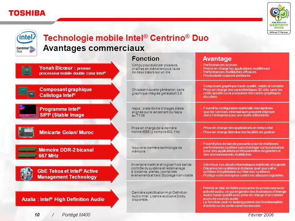 Février 20069/Portégé M400 Bus L2 cache L2 cache 1 cœur 2 cœurs Technologie mobile Intel ® Centrino ® Duo Présentation du processeur Yonah L2 cache L2