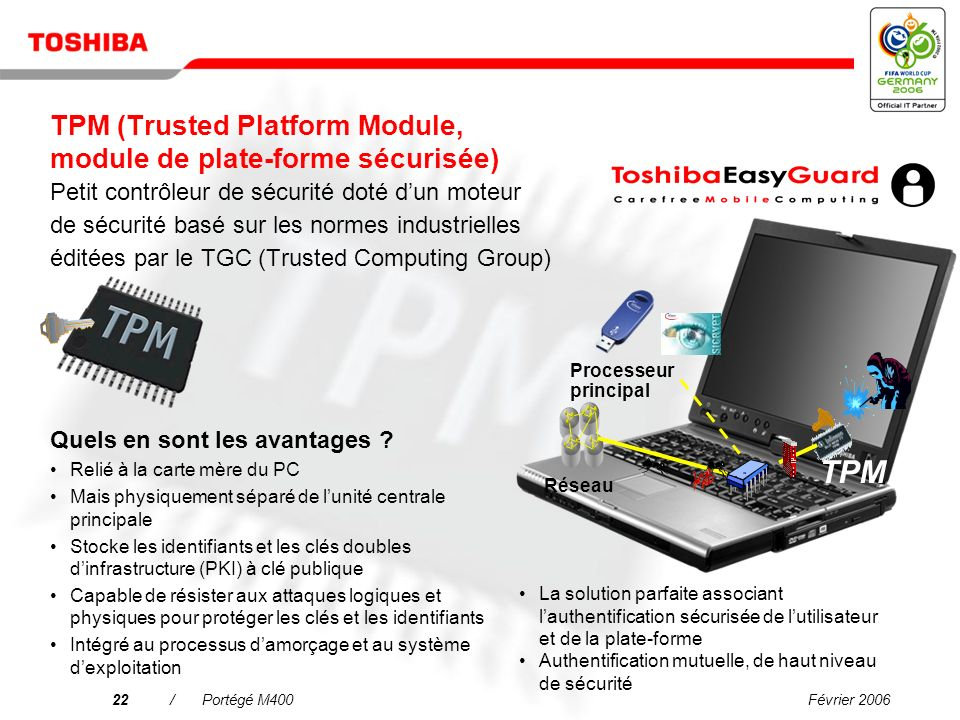 Février 200621/Portégé M400 Permet aux utilisateurs de configurer un mot de passe BIOS activé par un temporisateur qui interdit laccès non autorisé au
