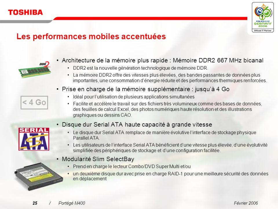 Février 200624/Portégé M400 Répond aux exigences des professionnels mobiles daujourdhui Ecran TFT polysilicium SXGA+ 12,1 haute résolution (1 400 x 1