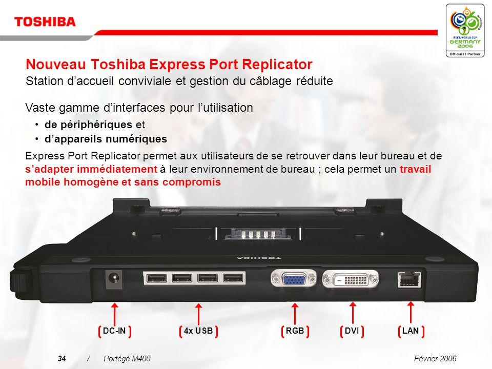 Février 200633/Portégé M400 Toshiba Summit Fonction efficace de conférence sans fil incluant partage des fichiers et forum de discussion pour améliore