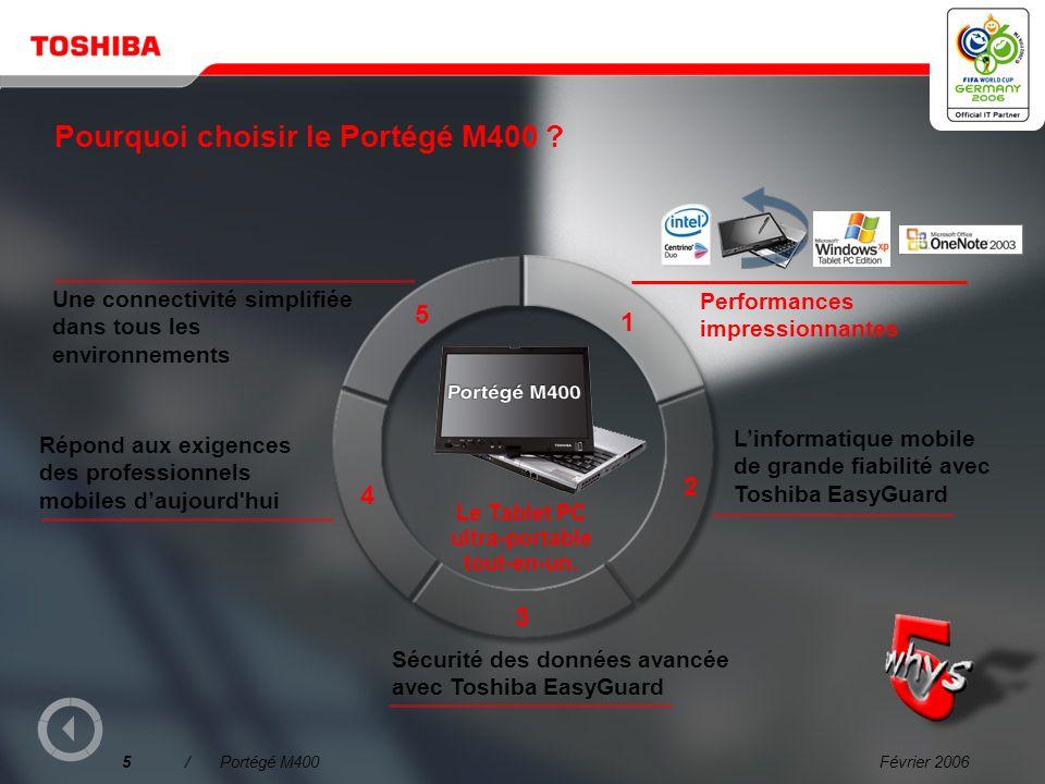 Février 200625/Portégé M400 Les performances mobiles accentuées Architecture de la mémoire plus rapide : Mémoire DDR2 667 MHz bicanal DDR2 est la nouvelle génération technologique de mémoire DDR.