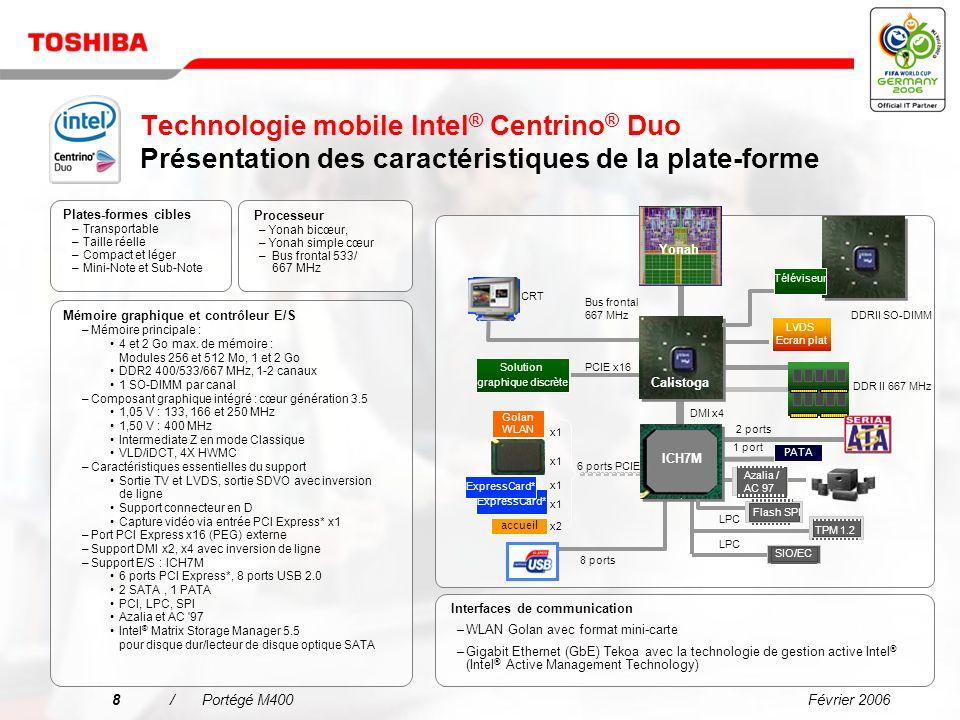 Février 20068/Portégé M400 CRT LPC SIO/EC Azalia / AC 97 8 ports Solution graphique discrète TPM 1.2 LPC Golan WLAN DDRII SO-DIMM LVDS Ecran plat ExpressCard* accueil ICH7M PATA Calistoga x2 x1 2 ports 1 port PCIE x16 Téléviseur GbE Flash SPI Bus frontal 667 MHz DDR II 667 MHz DMI x4 6 ports PCIE Mémoire graphique et contrôleur E/S –Mémoire principale : 4 et 2 Go max.