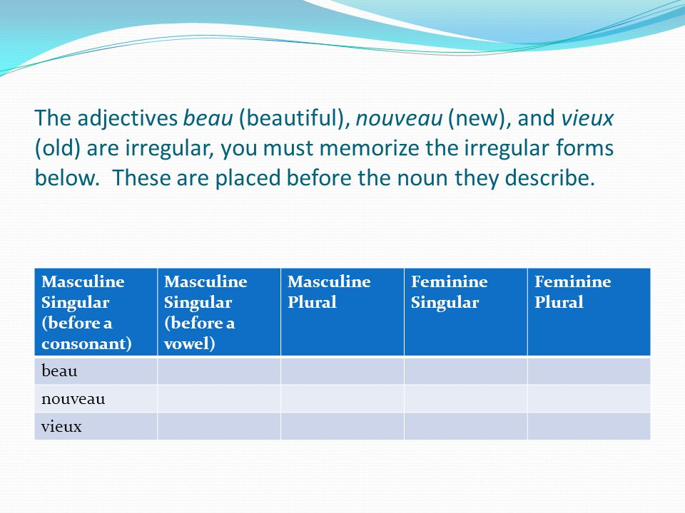 The adjectives beau (beautiful), nouveau (new), and vieux (old) are irregular, you must memorize the irregular forms below. These are placed before th