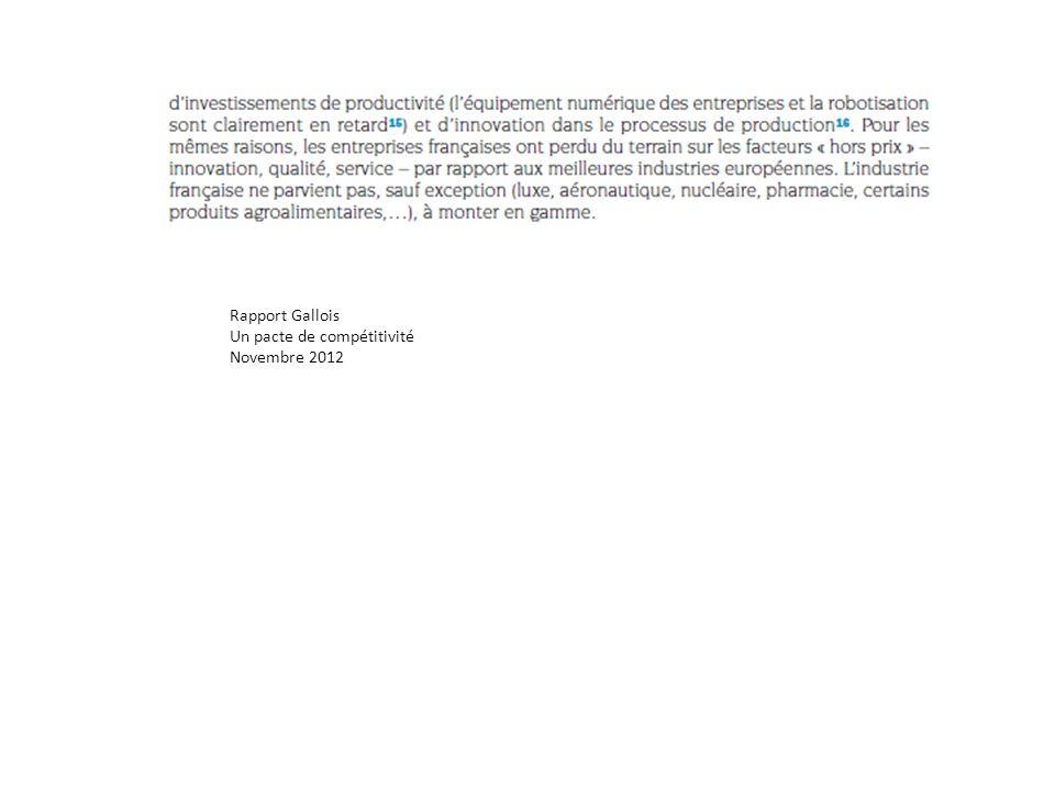 Rapport Gallois Un pacte de compétitivité Novembre 2012