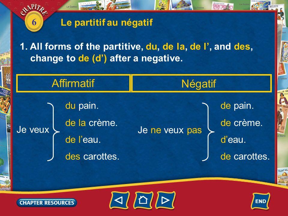6 1. All forms of the partitive, du, de la, de l, and des, change to de (d) after a negative. Le partitif au négatif Affirmatif Négatif Je veux Je ne