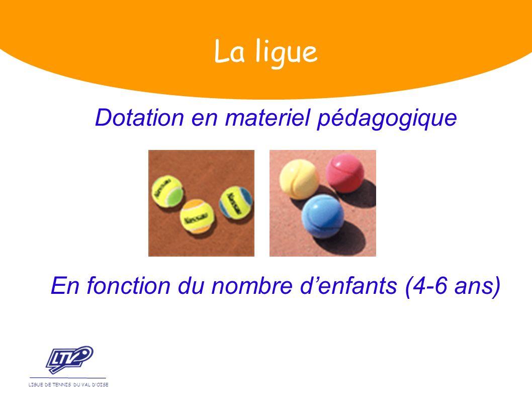 Dotation en materiel pédagogique LIGUE DE TENNIS DU VAL DOISE La ligue En fonction du nombre denfants (4-6 ans)