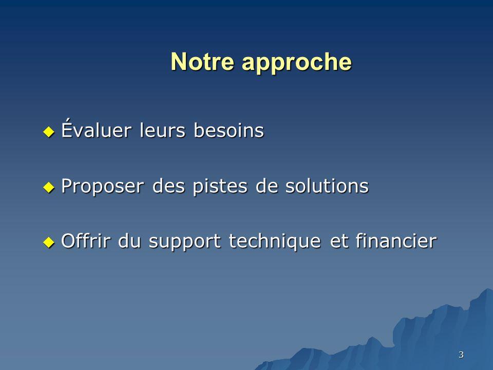3 Notre approche Évaluer leurs besoins Évaluer leurs besoins Proposer des pistes de solutions Proposer des pistes de solutions Offrir du support technique et financier Offrir du support technique et financier
