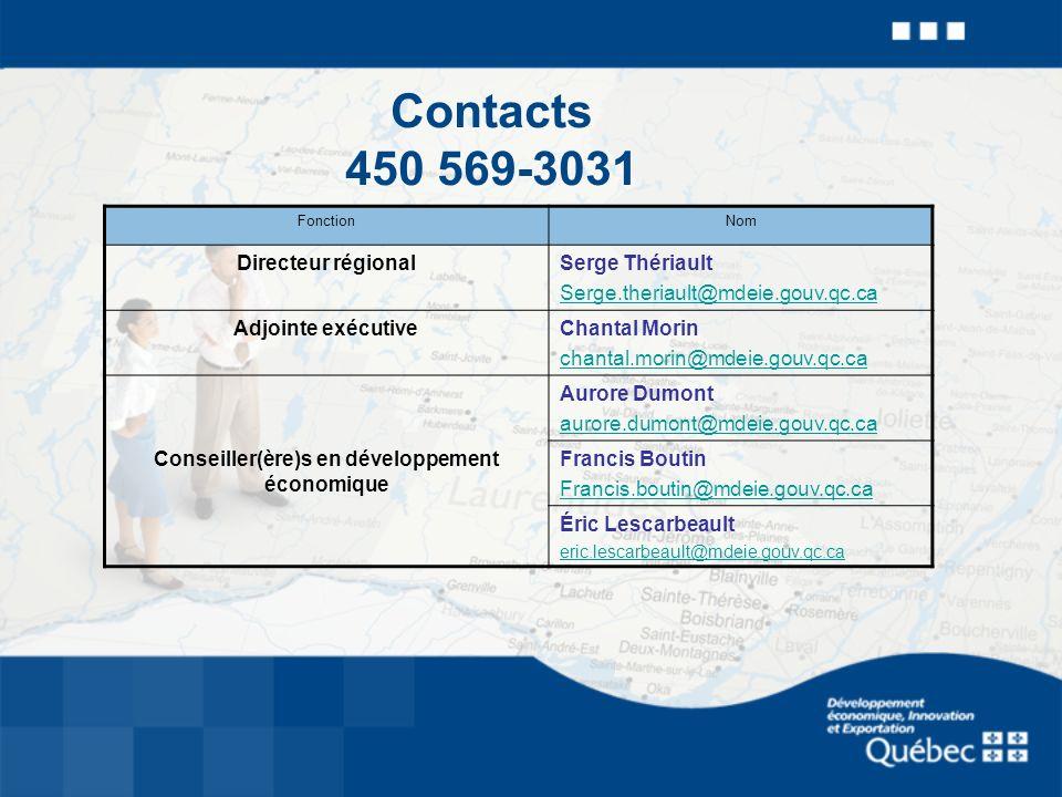 Adresse Internet du MDEIE http://www.mdeie.gouv.qc.ca/ Voir la section entreprises / Programmes daide financière
