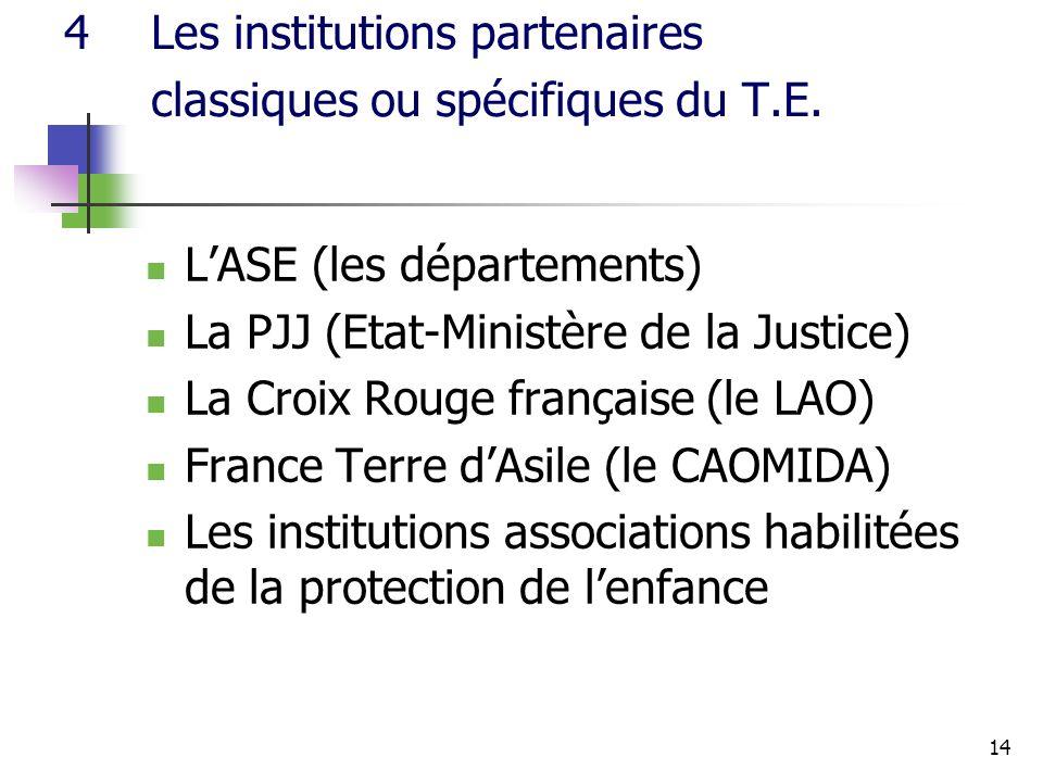 14 4Les institutions partenaires classiques ou spécifiques du T.E.