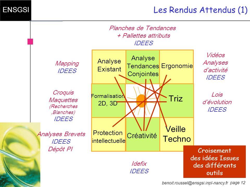 page 12 ENSGSI benoit.roussel@ensgsi.inpl-nancy.fr Les Rendus Attendus (1) Lois dévolution IDEES Idefix IDEES Planches de Tendances + Pallettes attrib