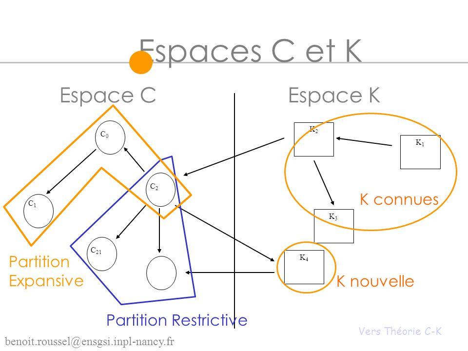 page 13 ENSGSI benoit.roussel@ensgsi.inpl-nancy.fr C0C0 C1C1 C2C2 C 21 K2K2 K1K1 K3K3 K4K4 benoit.roussel@ensgsi.inpl-nancy.fr Espaces C et K Espace C