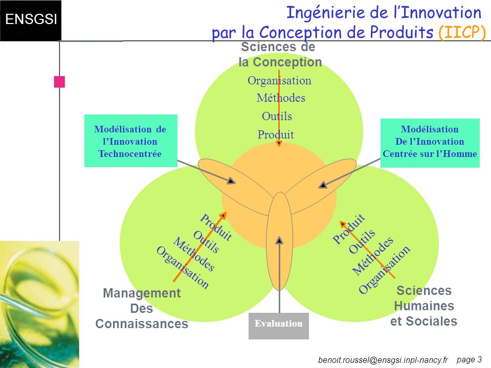 page 3 ENSGSI benoit.roussel@ensgsi.inpl-nancy.fr Ingénierie de lInnovation par la Conception de Produits (IICP) Sciences de la Conception Management