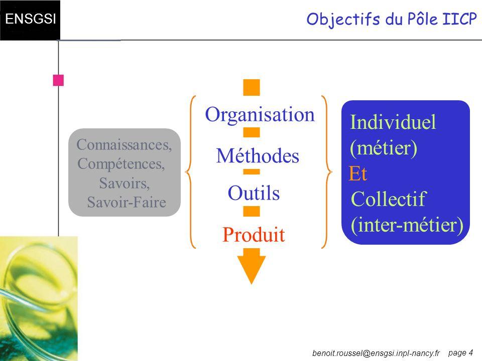 page 4 ENSGSI benoit.roussel@ensgsi.inpl-nancy.fr Et Collectif (inter-métier) Objectifs du Pôle IICP Produit Outils Méthodes Organisation Individuel (