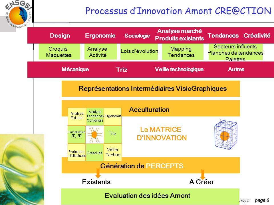 page 6 ENSGSI benoit.roussel@ensgsi.inpl-nancy.fr page 6 Processus dInnovation Amont CRE@CTION Croquis Maquettes DesignErgonomie Triz Analyse marché P