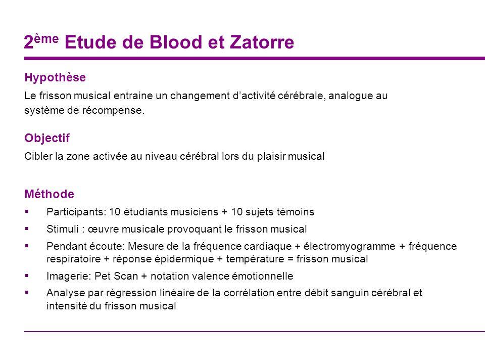2 ème Etude de Blood et Zatorre Hypothèse Le frisson musical entraine un changement dactivité cérébrale, analogue au système de récompense. Objectif C