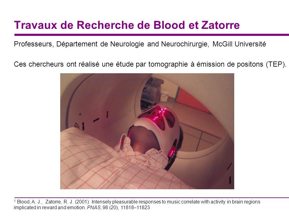 Travaux de Recherche de Blood et Zatorre Professeurs, Département de Neurologie and Neurochirurgie, McGill Université Ces chercheurs ont réalisé une é