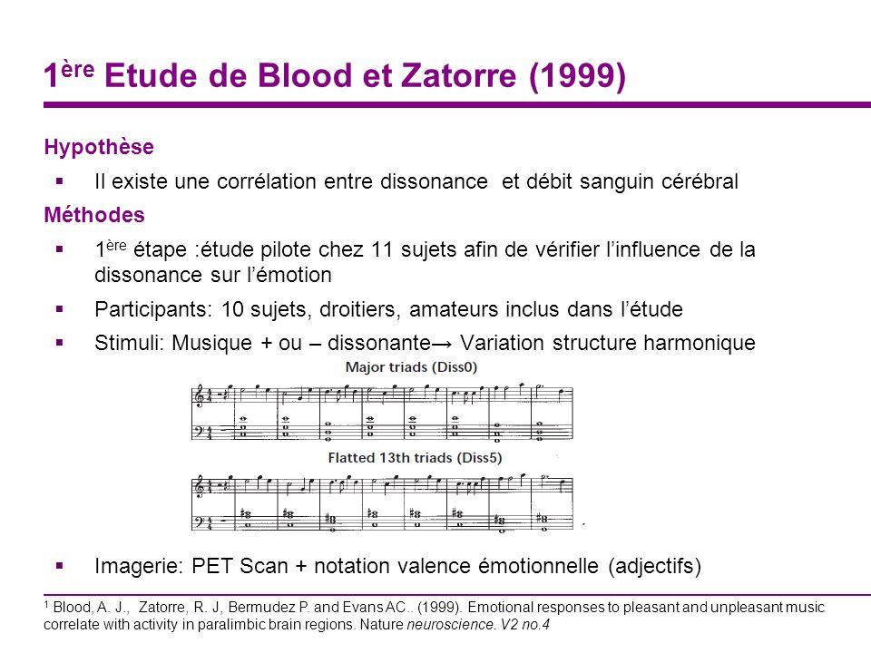 1 ère Etude de Blood et Zatorre (1999) Hypothèse Il existe une corrélation entre dissonance et débit sanguin cérébral Méthodes 1 ère étape :étude pilo