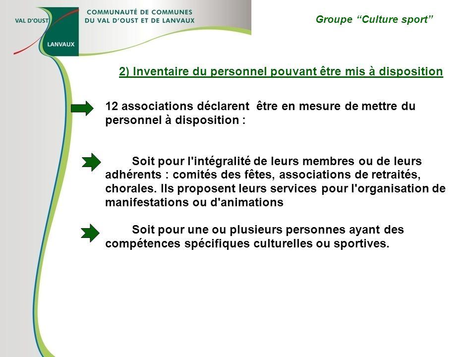 Groupe Culture sport 2) Inventaire du personnel pouvant être mis à disposition 12 associations déclarent être en mesure de mettre du personnel à dispo