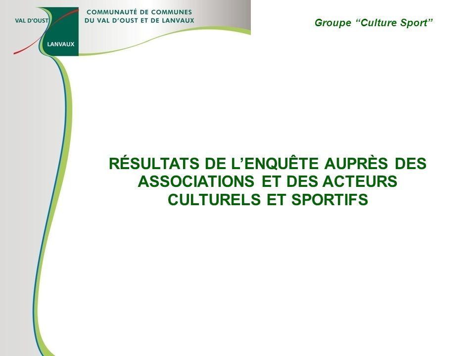 Groupe Culture Sport RÉSULTATS DE LENQUÊTE AUPRÈS DES ASSOCIATIONS ET DES ACTEURS CULTURELS ET SPORTIFS
