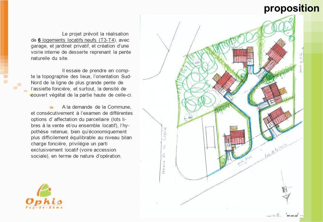 proposition Le projet prévoit la réalisation de 6 logements locatifs neufs (T3-T4), avec garage, et jardinet privatif, et création dune voirie interne