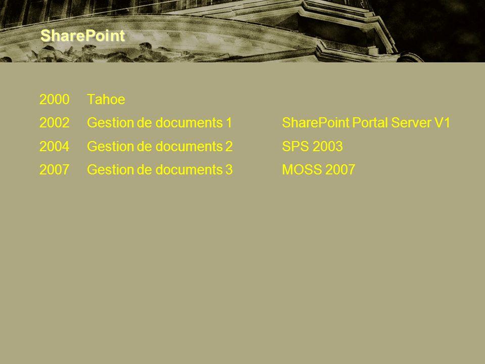 Système de production – Cluster SPS 2003 ~250 000 documents Système d archivage – Cluster SPS 2003 ~70 000 documents Gestion de documents au Services du Parlement
