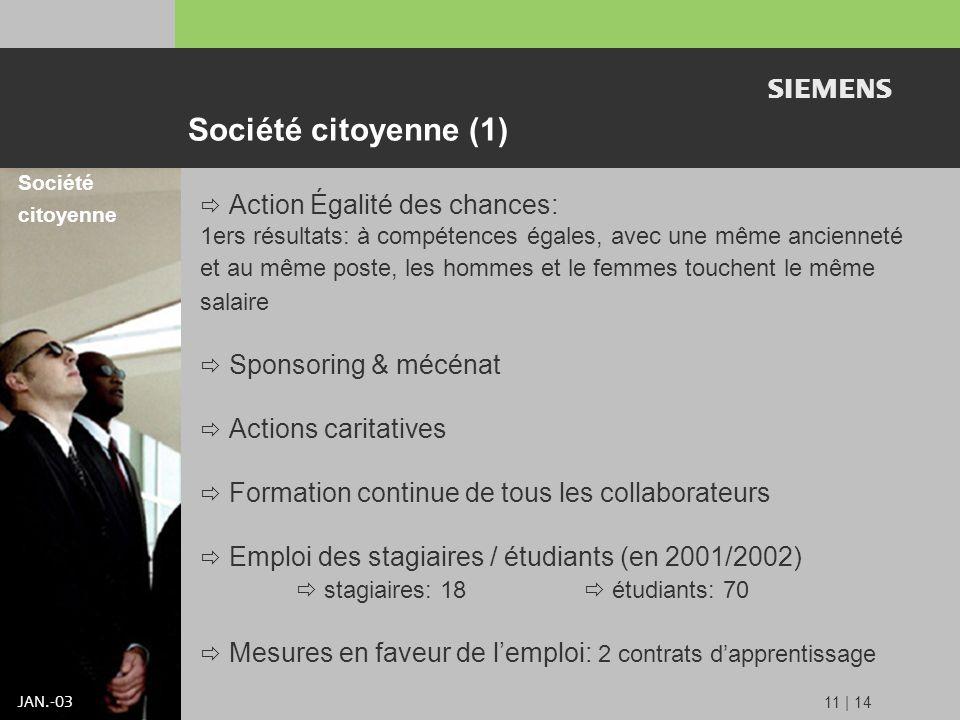 s JAN.-03 11 | 14 Société citoyenne (1) Action Égalité des chances: 1ers résultats: à compétences égales, avec une même ancienneté et au même poste, les hommes et le femmes touchent le même salaire Sponsoring & mécénat Actions caritatives Formation continue de tous les collaborateurs Emploi des stagiaires / étudiants (en 2001/2002) stagiaires: 18 étudiants: 70 Mesures en faveur de lemploi: 2 contrats dapprentissage Société citoyenne