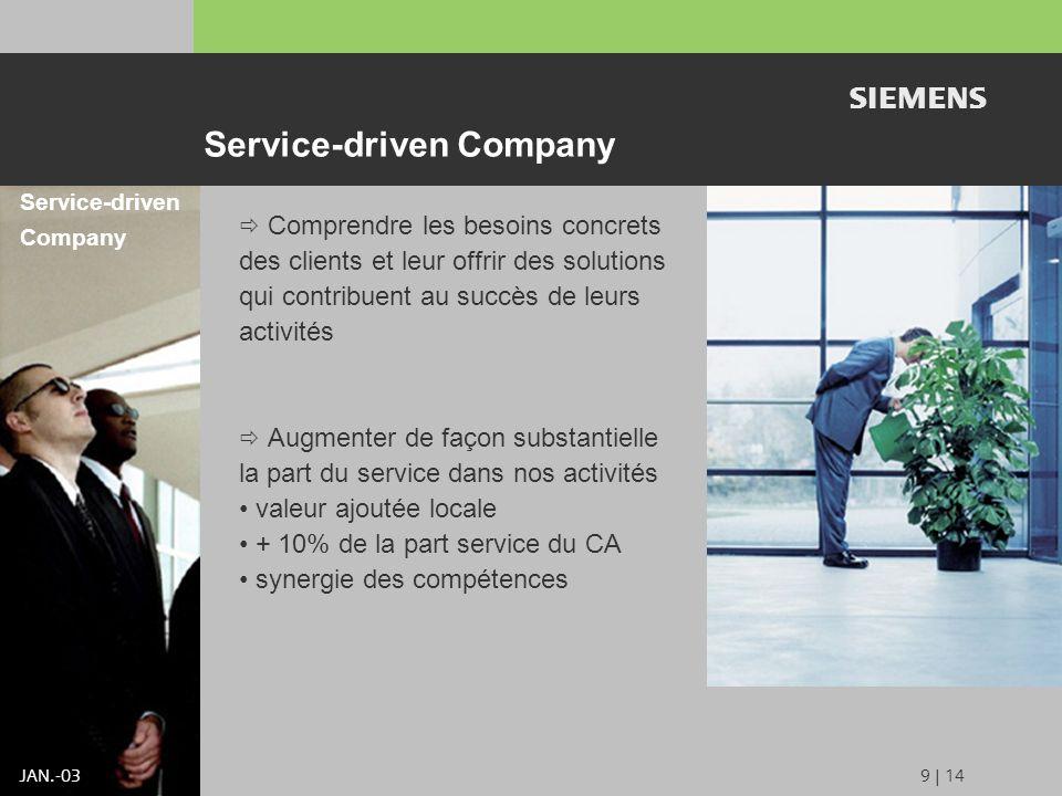 s JAN.-039 | 14 Service-driven Company Comprendre les besoins concrets des clients et leur offrir des solutions qui contribuent au succès de leurs activités Augmenter de façon substantielle la part du service dans nos activités valeur ajoutée locale + 10% de la part service du CA synergie des compétences Service-driven Company