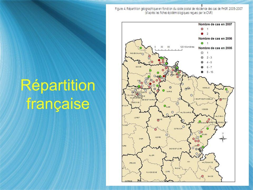 Répartition française