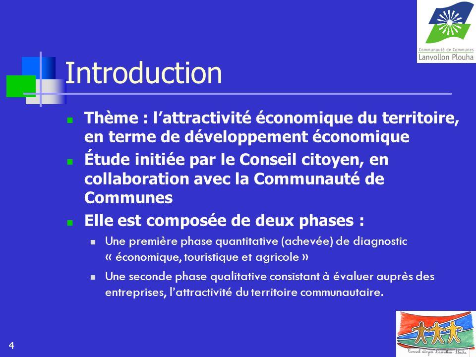 4 Introduction Thème : lattractivité économique du territoire, en terme de développement économique Étude initiée par le Conseil citoyen, en collabora