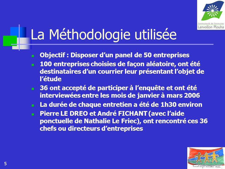 5 La Méthodologie utilisée Objectif : Disposer dun panel de 50 entreprises 100 entreprises choisies de façon aléatoire, ont été destinataires dun cour