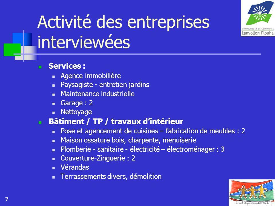 7 Activité des entreprises interviewées Services : Agence immobilière Paysagiste - entretien jardins Maintenance industrielle Garage : 2 Nettoyage Bât