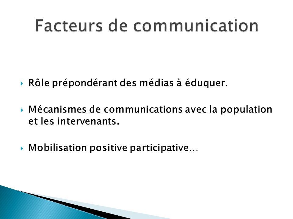 Rôle prépondérant des médias à éduquer. Mécanismes de communications avec la population et les intervenants. Mobilisation positive participative…