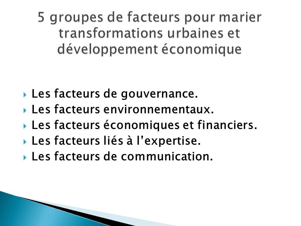 Les facteurs de gouvernance. Les facteurs environnementaux. Les facteurs économiques et financiers. Les facteurs liés à lexpertise. Les facteurs de co