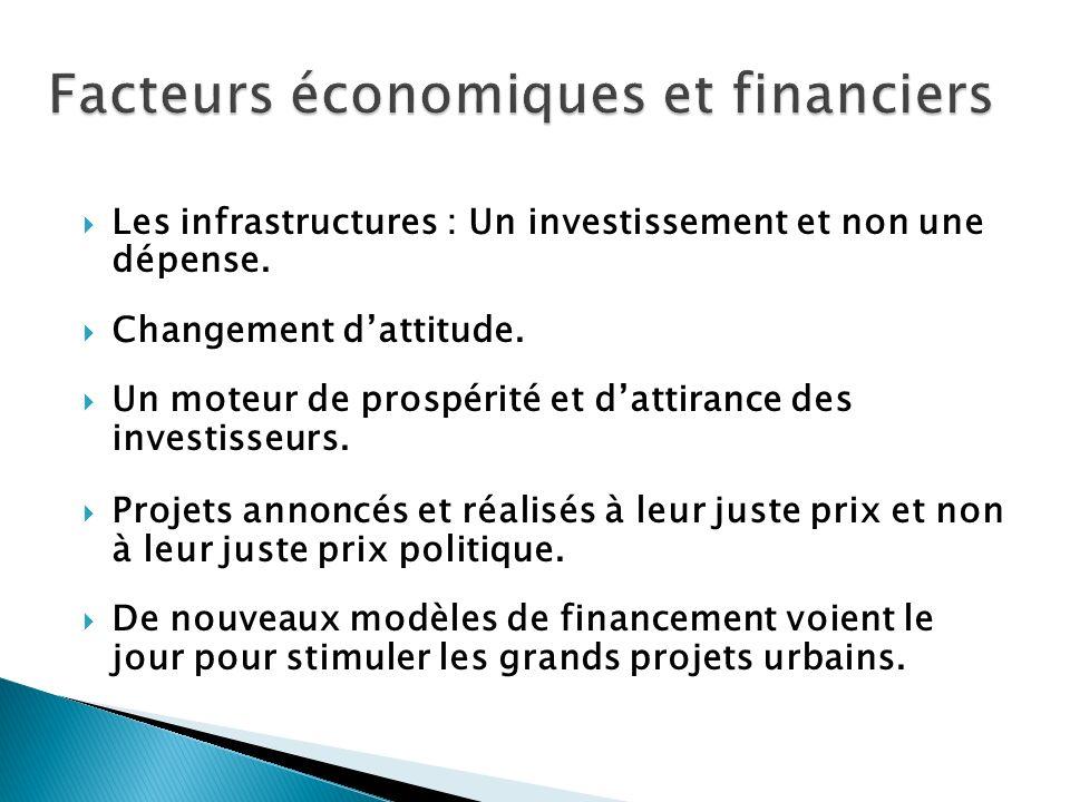 Les infrastructures : Un investissement et non une dépense. Changement dattitude. Un moteur de prospérité et dattirance des investisseurs. Projets ann