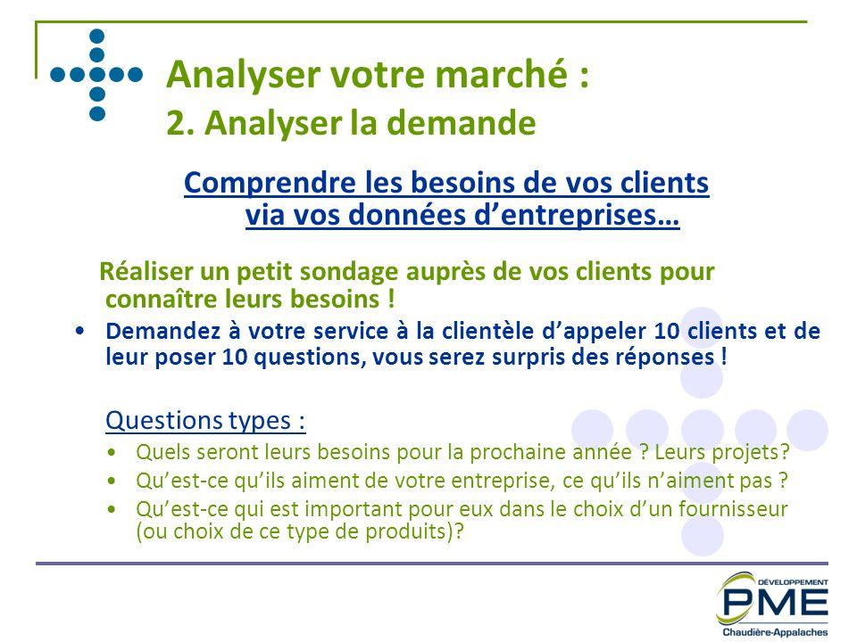 Analyser votre marché : 2. Analyser la demande Comprendre les besoins de vos clients via vos données dentreprises… Réaliser un petit sondage auprès de