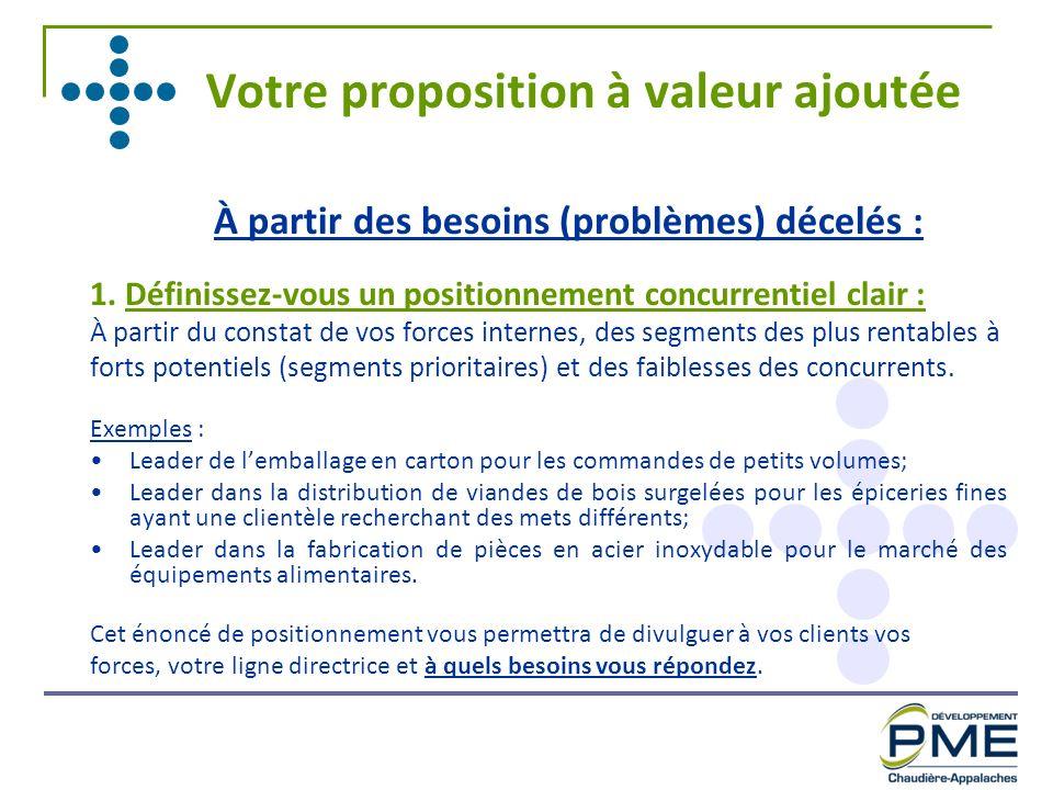 Votre proposition à valeur ajoutée À partir des besoins (problèmes) décelés : 1. Définissez-vous un positionnement concurrentiel clair : À partir du c