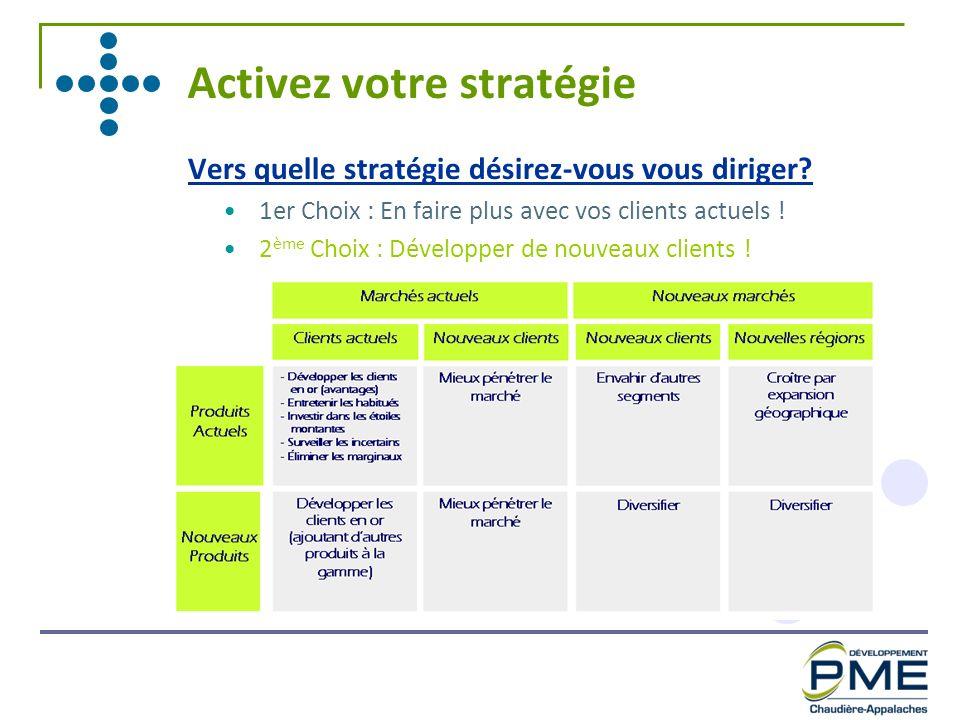 Vers quelle stratégie désirez-vous vous diriger? 1er Choix : En faire plus avec vos clients actuels ! 2 ème Choix : Développer de nouveaux clients !