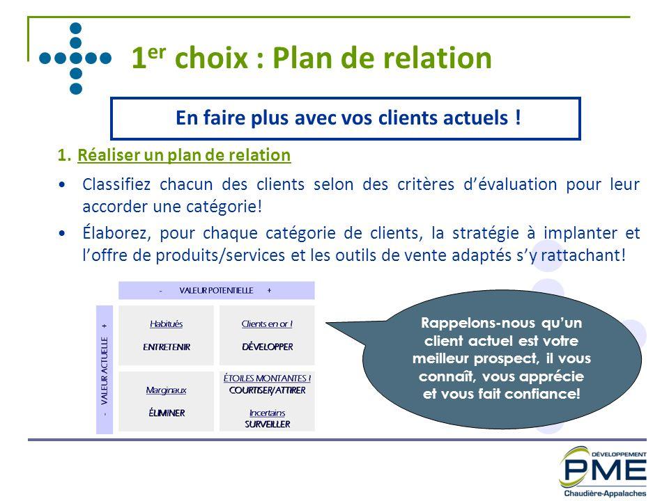 1 er choix : Plan de relation En faire plus avec vos clients actuels ! 1. Réaliser un plan de relation Classifiez chacun des clients selon des critère
