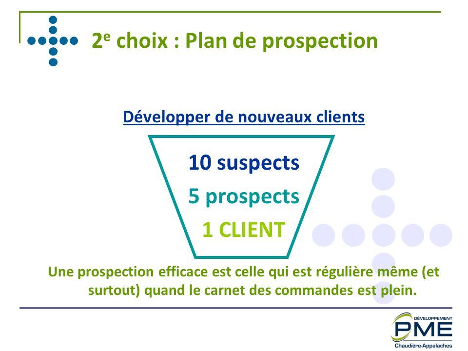 2 e choix : Plan de prospection Développer de nouveaux clients 10 suspects 5 prospects 1 CLIENT Une prospection efficace est celle qui est régulière m