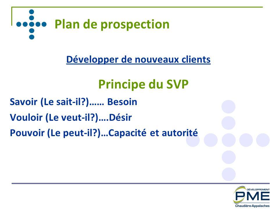 Plan de prospection Développer de nouveaux clients Principe du SVP Savoir (Le sait-il?)…… Besoin Vouloir (Le veut-il?)….Désir Pouvoir (Le peut-il?)…Ca