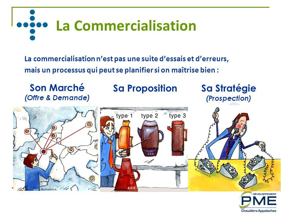 La Commercialisation La commercialisation nest pas une suite dessais et derreurs, mais un processus qui peut se planifier si on maîtrise bien : Son Ma